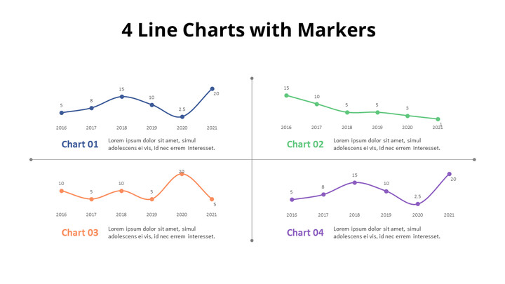 4 Line Charts with Markers_01