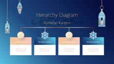 Ramadan Kareem keynote presentation templates free_18