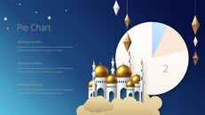 Ramadan Kareem keynote presentation templates free_21