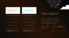 Ramadan Kareem keynote presentation templates free_38