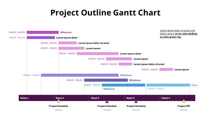 Management Process Gantt Chart_01