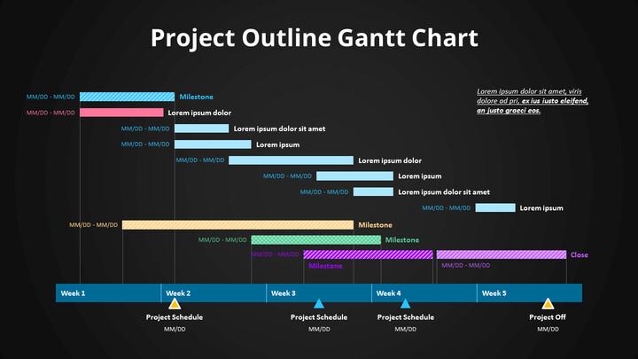 Management Process Gantt Chart_02