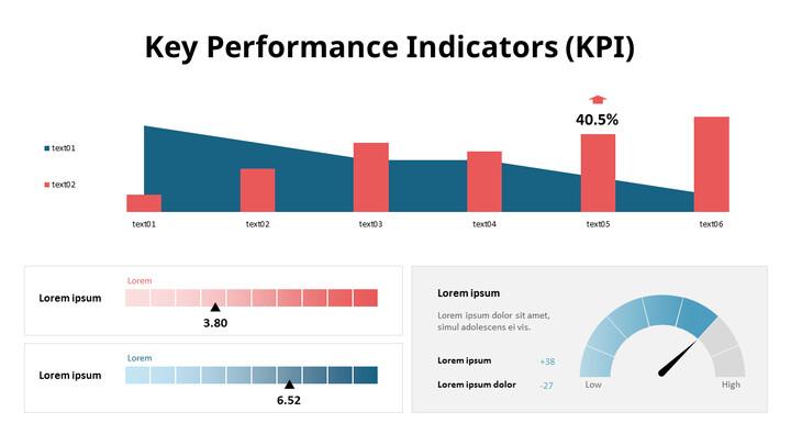 Key Performance Indicators (KPI)_01