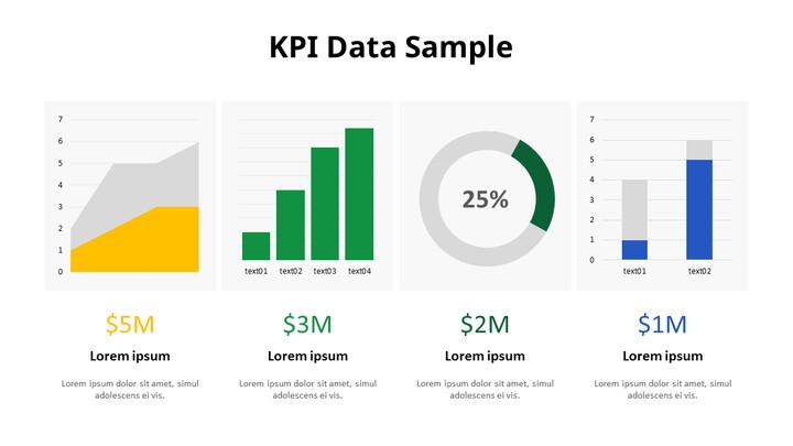 KPI Data Sample_01