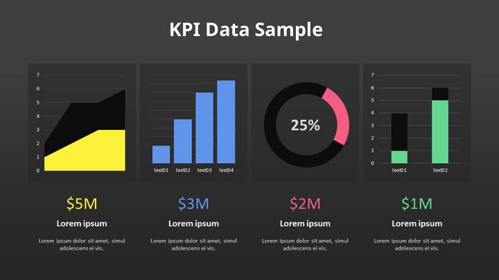 KPI Data Sample_02