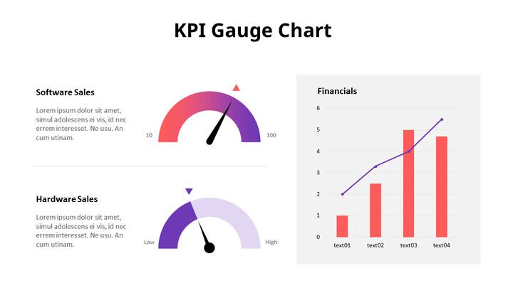 KPI Gauge Chart_01