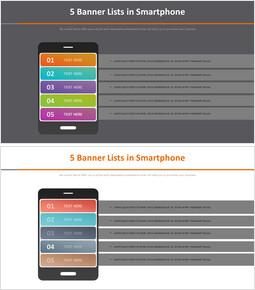 5 Banner Lists in Smartphone Diagram_00