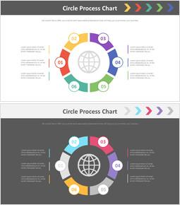 서클 프로세스 차트 다이어그램_00