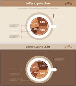 커피 컵 파이 차트 다이어그램_00