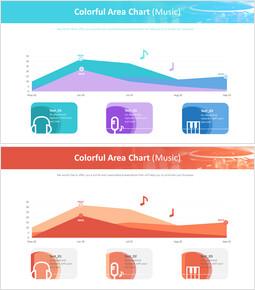 다채로운 영역 차트 (음악)_00