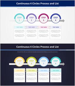 연속 4 서클 프로세스 및 목록 다이어그램_00