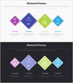 다이아몬드 프로세스 다이어그램_00