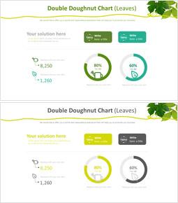 이중 도넛 형 차트 (잎)_00