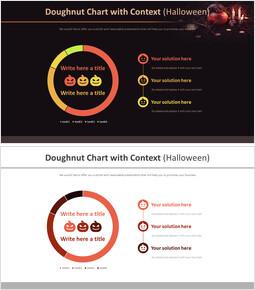 컨텍스트가있는 도넛 형 차트 (Halloween)_00