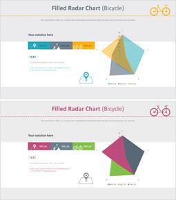 Filled Radar Chart (Bicycle)_00