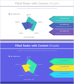Filled Radar with Context (Purple)_00