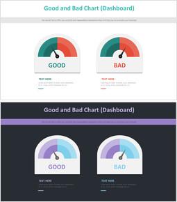 Diagramma grafico buono e cattivo (dashboard)_2 slides