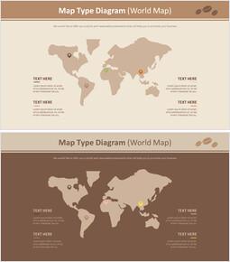 지도 유형 다이어그램 (세계지도)_00