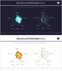 Normal and Filled Radar (Star)_4 slides