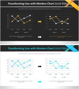 마커 차트 (골드 리본)로 라인 변환_00