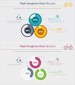 트리플 도넛 차트 (자전거)_00