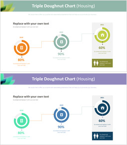 트리플 도넛 차트 (주택)_00
