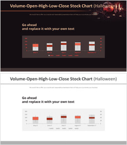 Volume-Open-High-Low-Close 주식 차트 (Halloween)_00