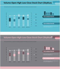 Volume-Open-High-Low-Close 주식 차트 (Skyblue)_00