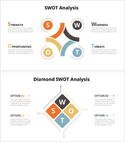 다이아몬드 SWOT 분석 다이어그램_00