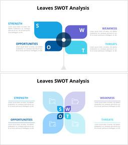 잎 SWOT 분석 다이어그램_00