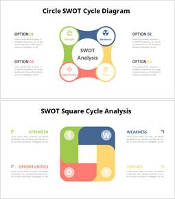 SWOT 사이클 분석 다이어그램_00