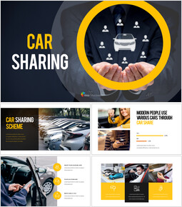 Condividere l\'auto Business Plan PPT_00