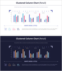 Clustered Column Chart (Retail)_00