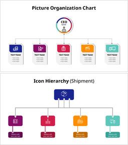 Organigramma aziendale_26 slides