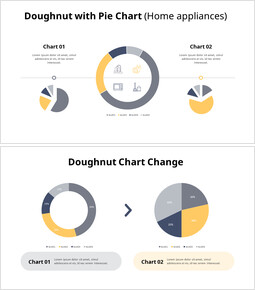 Doughnut with Pie Mix Chart_00
