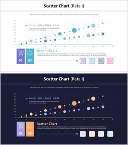 Scatter Chart (Retail)_4 slides