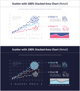 Scatter with 100% Stacked Area Chart (Retail)_00
