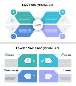 SWOT Analysis Diagram (Music)_8 slides