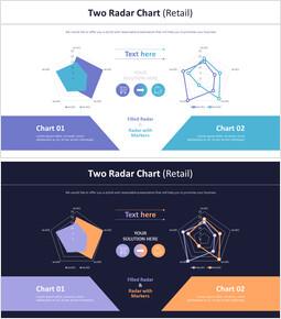 2つのレーダーチャート(小売)_4 slides