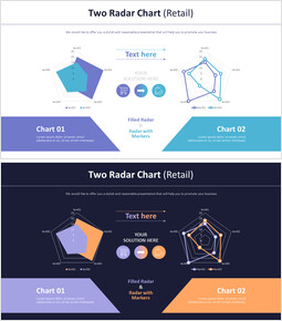 Two Radar Chart (Retail)_00