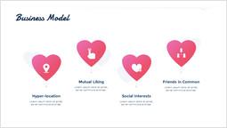 Business Model Page Design_2 slides