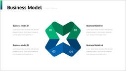 Business Model PPT Design_2 slides