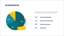 Investment profitability Deck_00