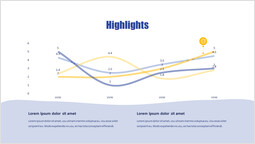performance Highlights PPT Background_2 slides