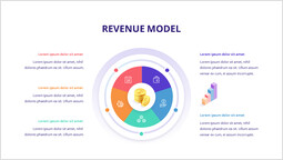 Revenue model Template Layout_2 slides