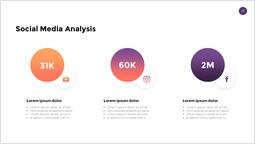 소셜 미디어 분석 간단한 슬라이드_00