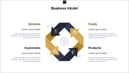 Business Model Template Layout_2 slides