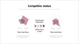 Competitor status Template_00