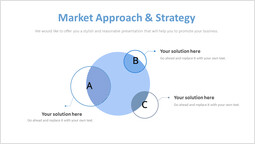 Market Approach & Strategy Page_00