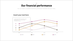 Our financial performance slide_2 slides